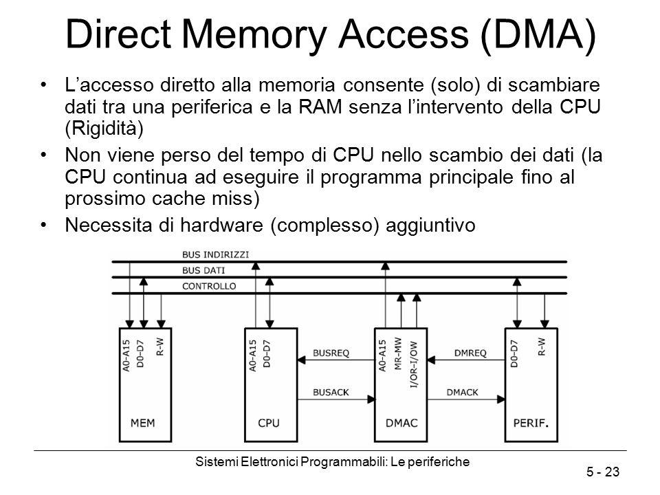 Sistemi Elettronici Programmabili: Le periferiche 5 - 23 Direct Memory Access (DMA) L'accesso diretto alla memoria consente (solo) di scambiare dati t