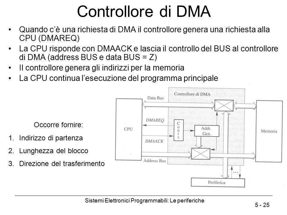 Sistemi Elettronici Programmabili: Le periferiche 5 - 25 Controllore di DMA Quando c'è una richiesta di DMA il controllore genera una richiesta alla C