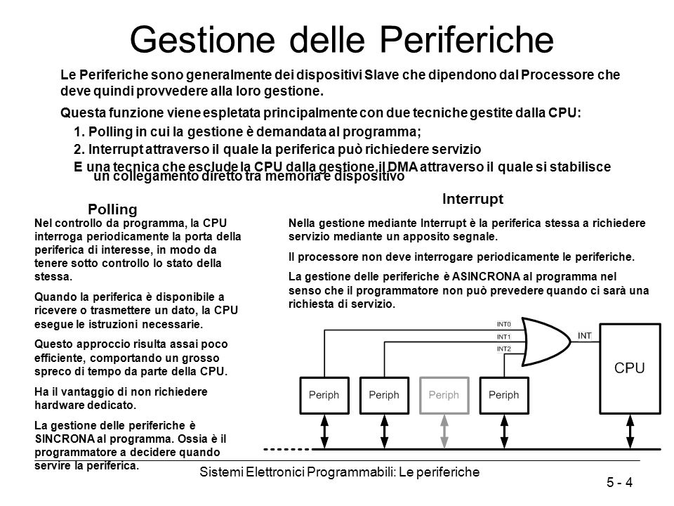 Sistemi Elettronici Programmabili: Le periferiche 5 - 4 Gestione delle Periferiche Le Periferiche sono generalmente dei dispositivi Slave che dipendon