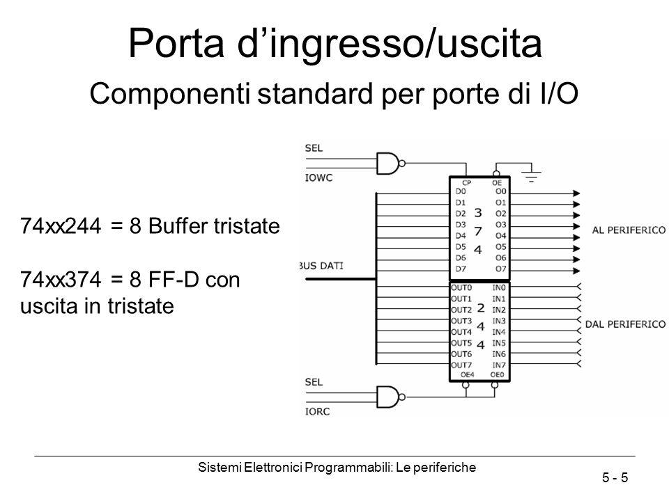 Sistemi Elettronici Programmabili: Le periferiche 5 - 5 Porta d'ingresso/uscita Componenti standard per porte di I/O 74xx244 = 8 Buffer tristate 74xx3