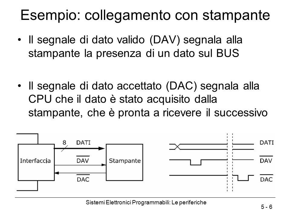Sistemi Elettronici Programmabili: Le periferiche 5 - 6 Esempio: collegamento con stampante Il segnale di dato valido (DAV) segnala alla stampante la
