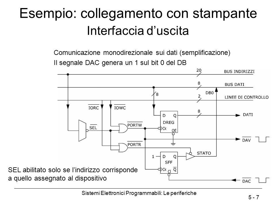 Sistemi Elettronici Programmabili: Le periferiche 5 - 8 Esempio: collegamento con stampante Temporizzazione delle attività 1.Sincrona rispetto all'esecuzione del programma (Polling) 2.Asincrona rispetto all'esecuzione del programma (Interrupt) 3.Indipendente dall'esecuzione del programma (DMA)