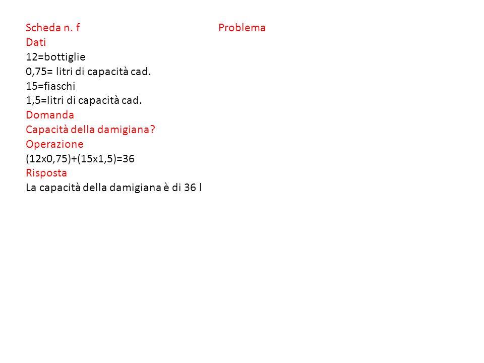 Scheda n. f Problema Dati 12=bottiglie 0,75= litri di capacità cad.