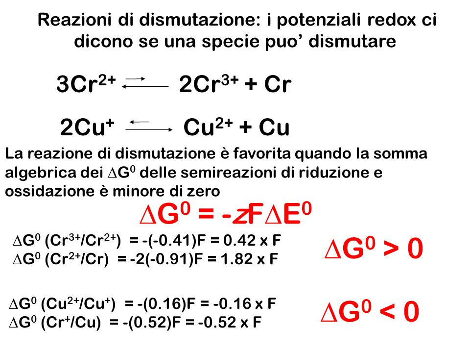 Reazioni di dismutazione: i potenziali redox ci dicono se una specie puo' dismutare 3Cr 2+ 2Cr 3+ + Cr 2Cu + Cu 2+ + Cu La reazione di dismutazione è