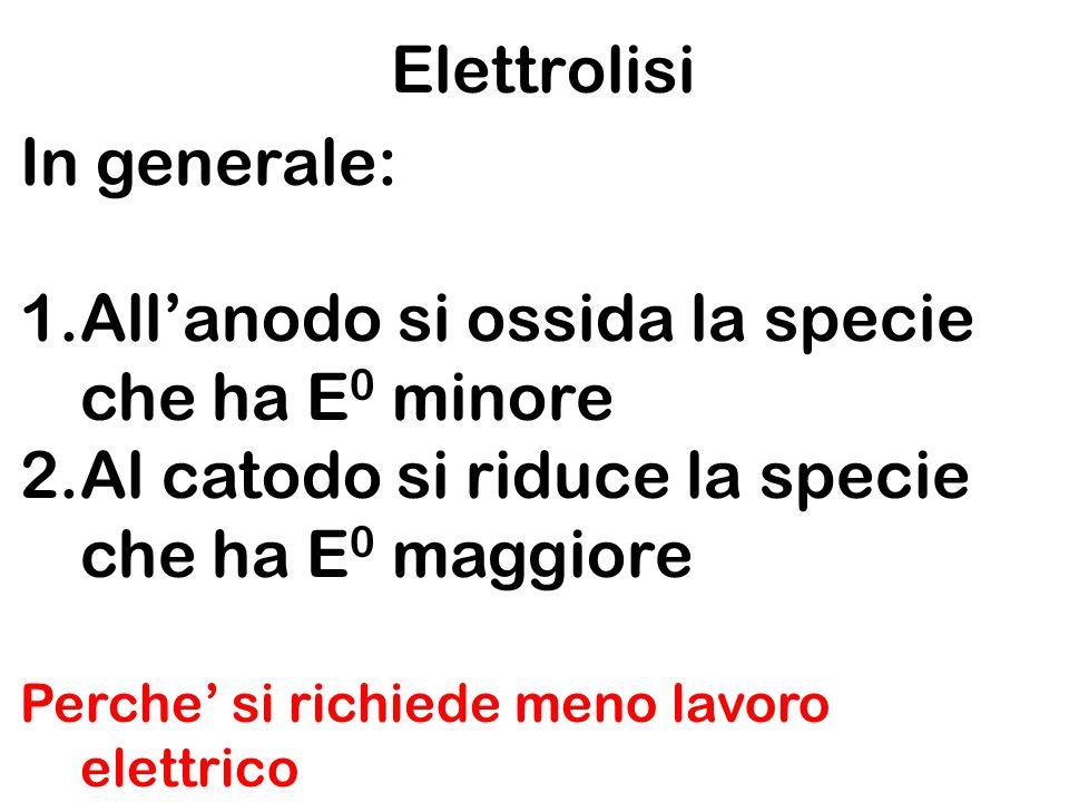 Elettrolisi In generale: 1.All'anodo si ossida la specie che ha E 0 minore 2.Al catodo si riduce la specie che ha E 0 maggiore Perche' si richiede men