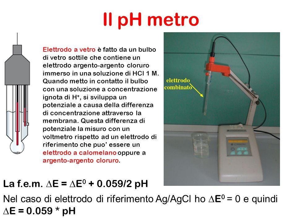 Il pH metro Nel caso di elettrodo di riferimento Ag/AgCl ho  E 0 = 0 e quindi  E = 0.059 * pH Elettrodo a vetro è fatto da un bulbo di vetro sottile