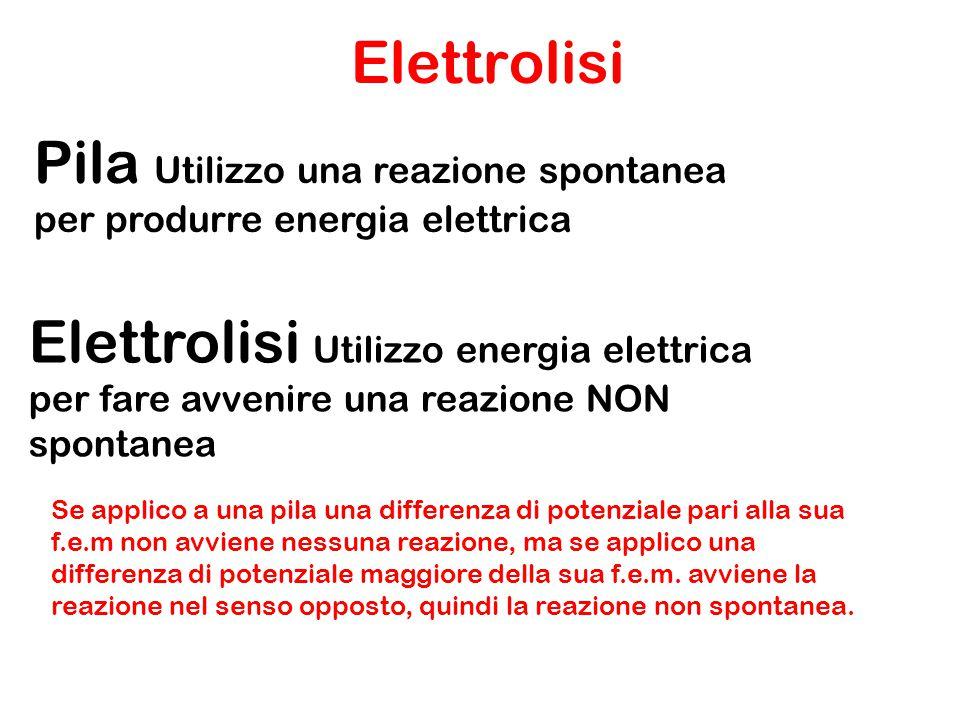 Elettrolisi Pila Utilizzo una reazione spontanea per produrre energia elettrica Elettrolisi Utilizzo energia elettrica per fare avvenire una reazione