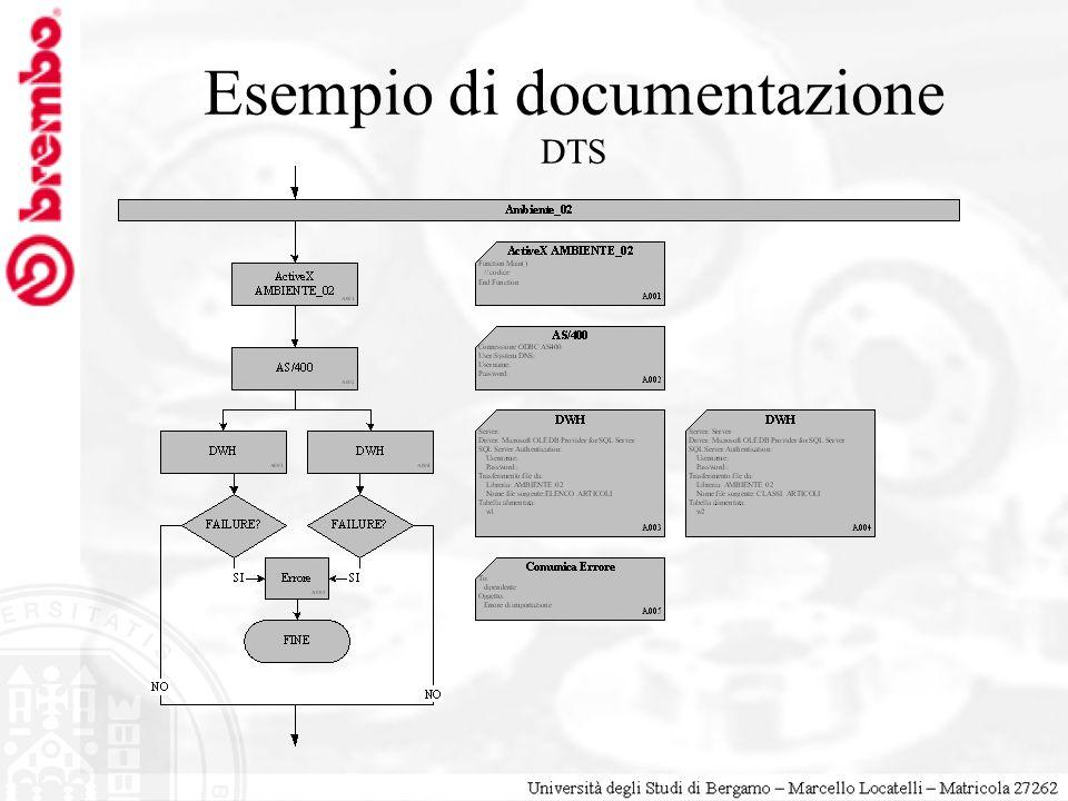 Esempio di documentazione DTS