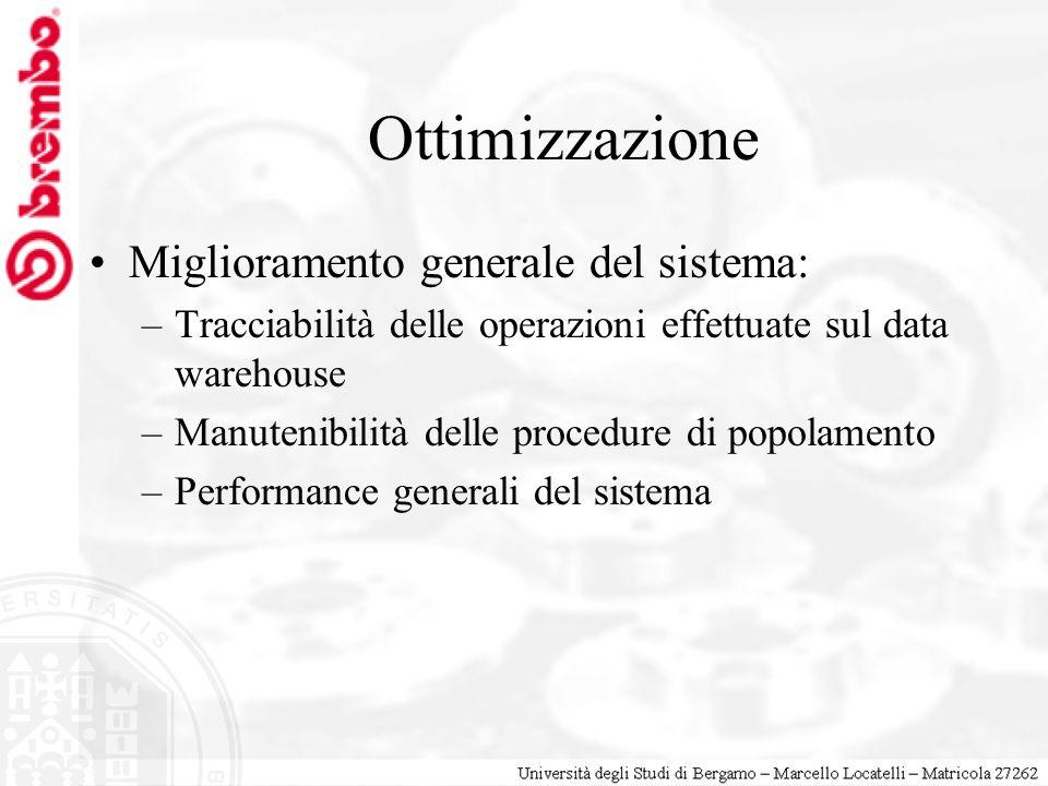 Ottimizzazione Miglioramento generale del sistema: –Tracciabilità delle operazioni effettuate sul data warehouse –Manutenibilità delle procedure di po