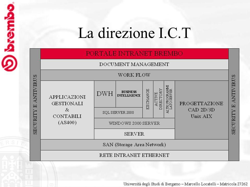 La direzione I.C.T