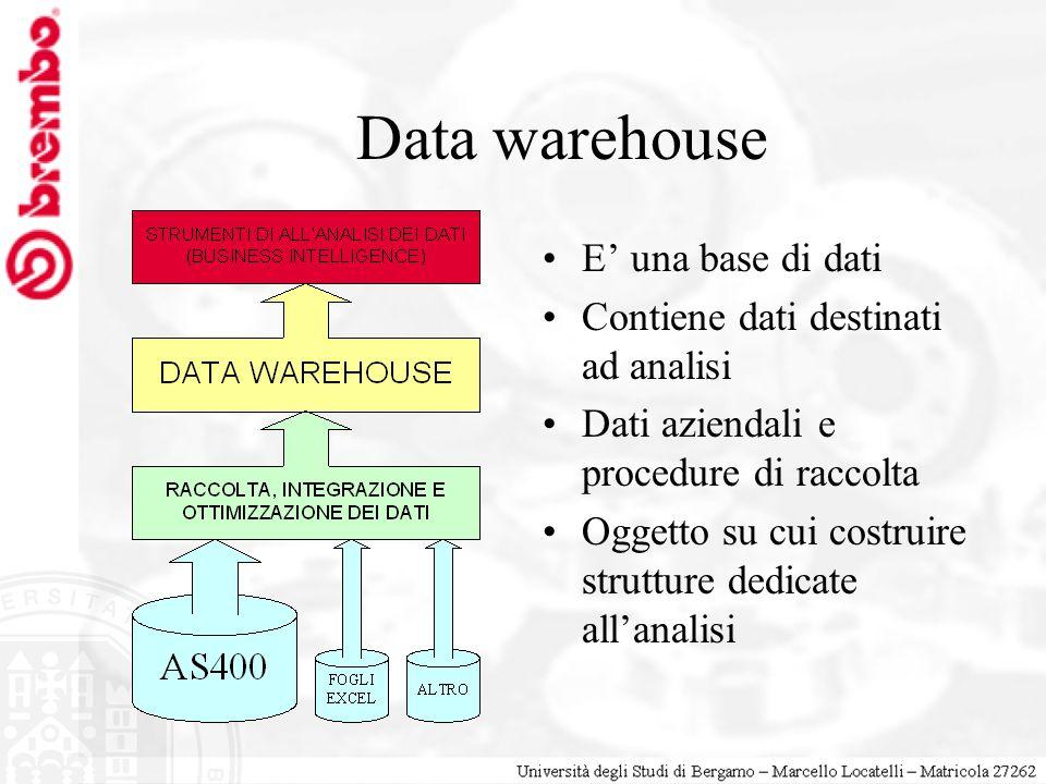 Data warehouse E' una base di dati Contiene dati destinati ad analisi Dati aziendali e procedure di raccolta Oggetto su cui costruire strutture dedica