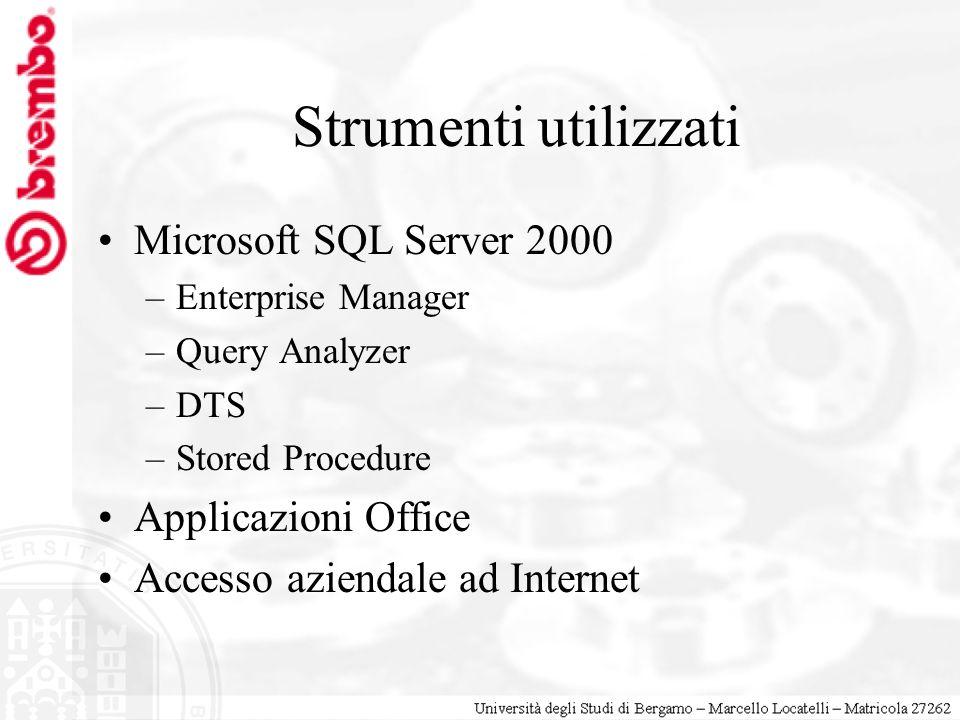 Documentazione Procedure di popolamento del data warehouse Oggetti coinvolti –DTS –Stored procedure –Tabelle