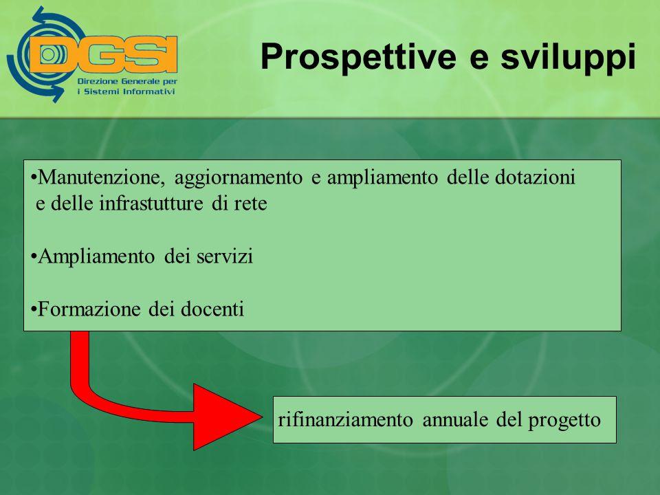 Prospettive e sviluppi Manutenzione, aggiornamento e ampliamento delle dotazioni e delle infrastutture di rete Ampliamento dei servizi Formazione dei docenti rifinanziamento annuale del progetto