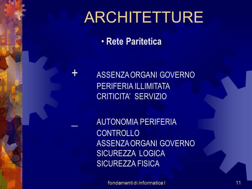 fondamenti di informatica I11 ARCHITETTURE Rete Paritetica + ASSENZA ORGANI GOVERNO PERIFERIA ILLIMITATA CRITICITA' SERVIZIO _ AUTONOMIA PERIFERIA CONTROLLO ASSENZA ORGANI GOVERNO SICUREZZA LOGICA SICUREZZA FISICA