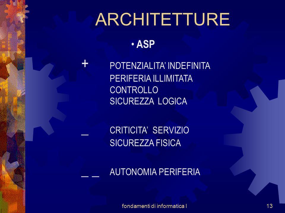 fondamenti di informatica I13 ARCHITETTURE ASP + POTENZIALITA' INDEFINITA PERIFERIA ILLIMITATA CONTROLLO SICUREZZA LOGICA _ CRITICITA' SERVIZIO SICUREZZA FISICA _ _ AUTONOMIA PERIFERIA