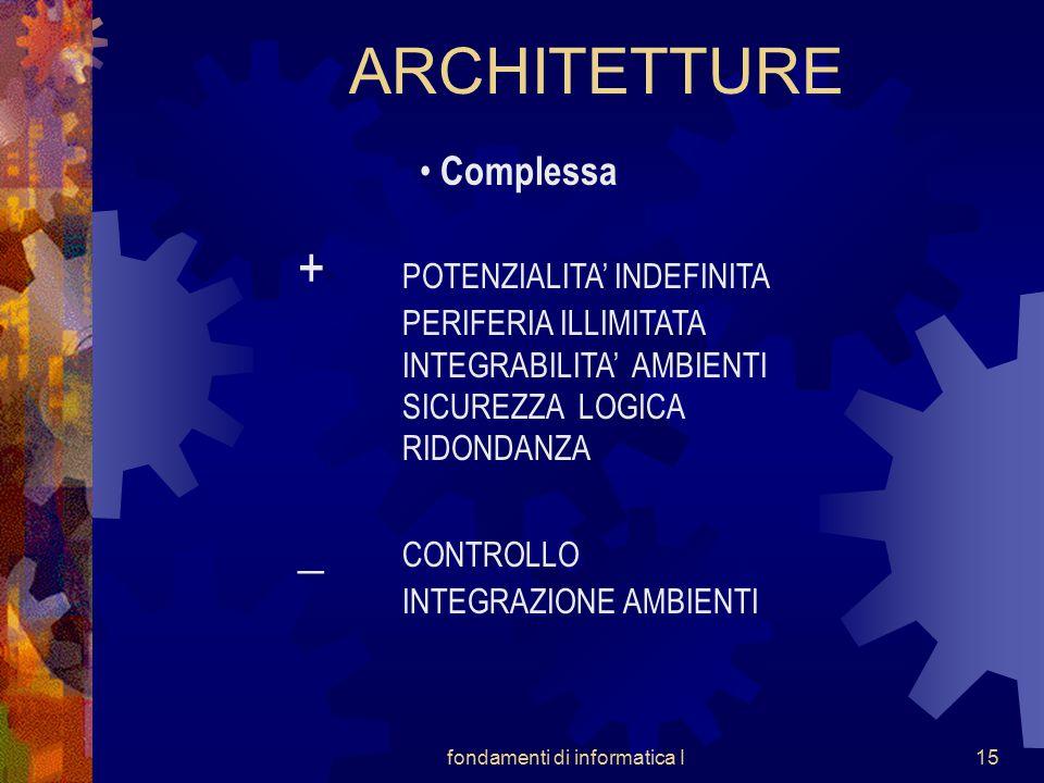 fondamenti di informatica I15 ARCHITETTURE Complessa + POTENZIALITA' INDEFINITA PERIFERIA ILLIMITATA INTEGRABILITA' AMBIENTI SICUREZZA LOGICA RIDONDANZA _ CONTROLLO INTEGRAZIONE AMBIENTI