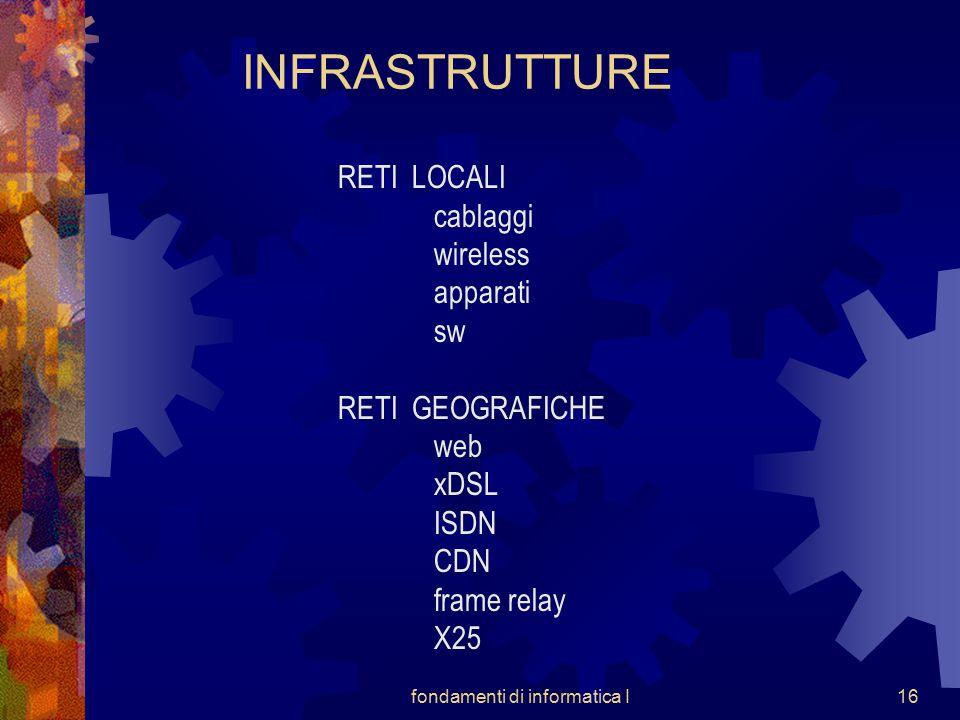 fondamenti di informatica I16 INFRASTRUTTURE RETI LOCALI cablaggi wireless apparati sw RETI GEOGRAFICHE web xDSL ISDN CDN frame relay X25