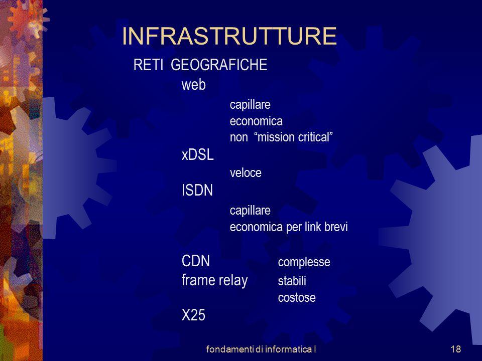 """fondamenti di informatica I18 INFRASTRUTTURE RETI GEOGRAFICHE web capillare economica non """"mission critical"""" xDSL veloce ISDN capillare economica per"""