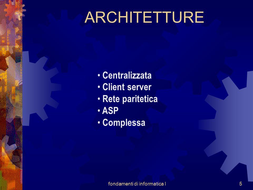 fondamenti di informatica I5 ARCHITETTURE Centralizzata Client server Rete paritetica ASP Complessa