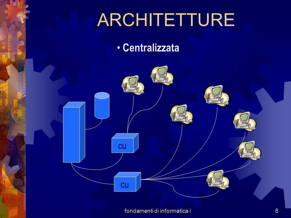 fondamenti di informatica I6 ARCHITETTURE Centralizzata cu