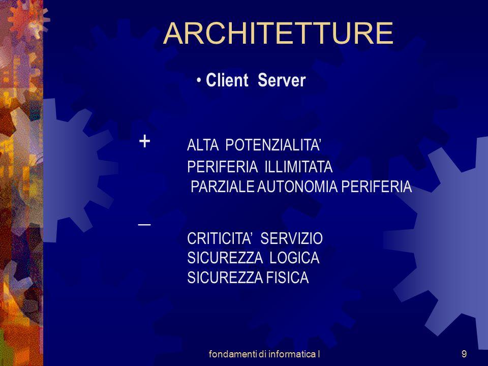 fondamenti di informatica I9 ARCHITETTURE Client Server + ALTA POTENZIALITA' PERIFERIA ILLIMITATA PARZIALE AUTONOMIA PERIFERIA _ CRITICITA' SERVIZIO S