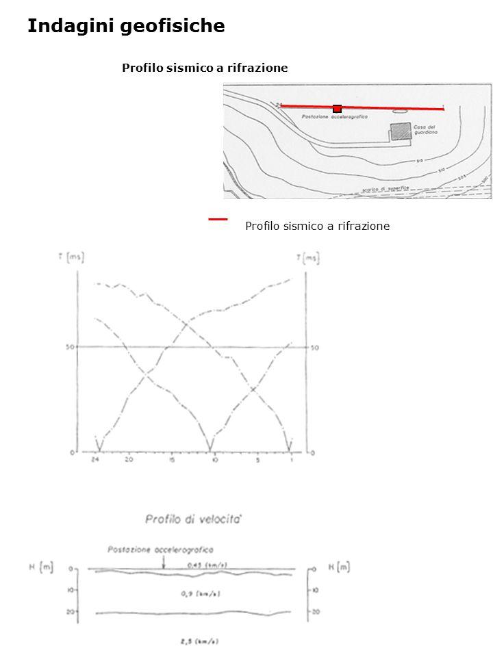 Profilo sismico a rifrazione Indagini geofisiche Profilo sismico a rifrazione