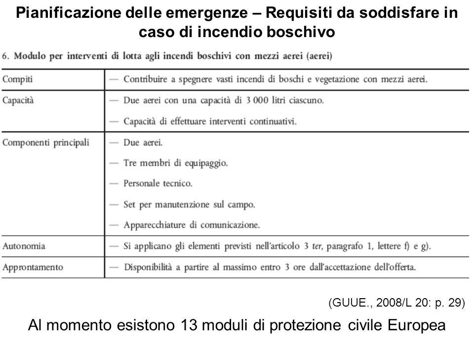 Pianificazione delle emergenze – Requisiti da soddisfare in caso di incendio boschivo Al momento esistono 13 moduli di protezione civile Europea (GUUE., 2008/L 20: p.