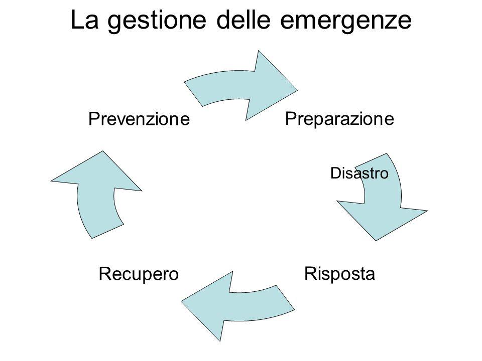 La gestione delle emergenze Preparazione Risposta Prevenzione Recupero Disastro