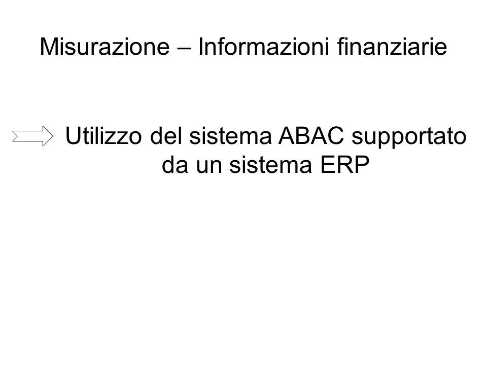 Misurazione – Informazioni finanziarie Utilizzo del sistema ABAC supportato da un sistema ERP