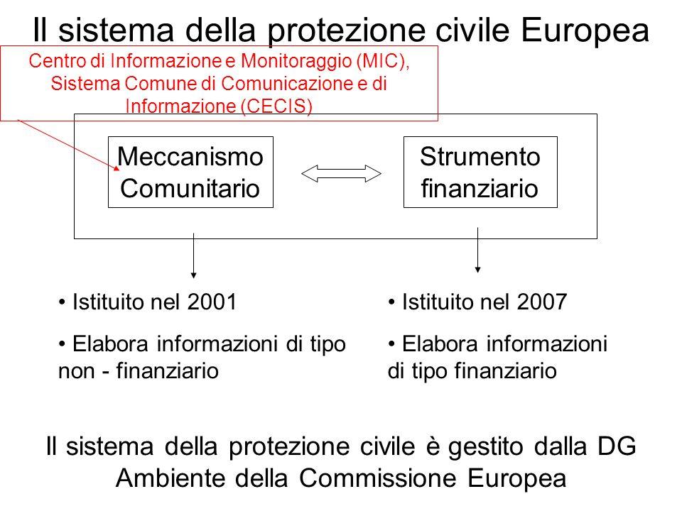 Il sistema della protezione civile Europea Meccanismo Comunitario Strumento finanziario Istituito nel 2001 Elabora informazioni di tipo non - finanziario Istituito nel 2007 Elabora informazioni di tipo finanziario Il sistema della protezione civile è gestito dalla DG Ambiente della Commissione Europea Centro di Informazione e Monitoraggio (MIC), Sistema Comune di Comunicazione e di Informazione (CECIS)