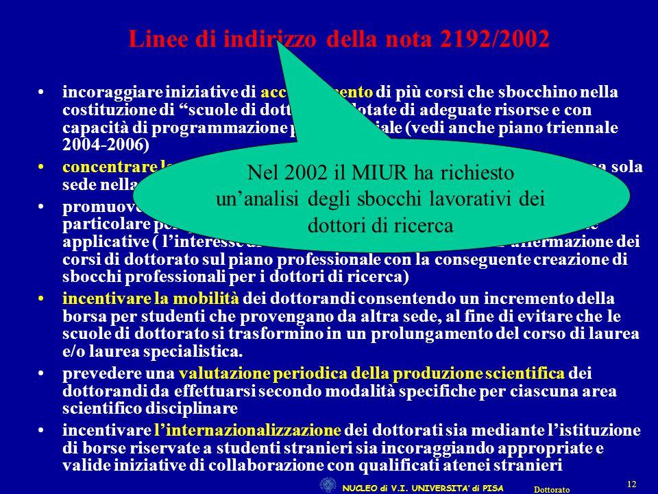 NUCLEO di V.I. UNIVERSITA' di PISA 12 Dottorato 12 Linee di indirizzo della nota 2192/2002 incoraggiare iniziative di accorpamento di più corsi che sb