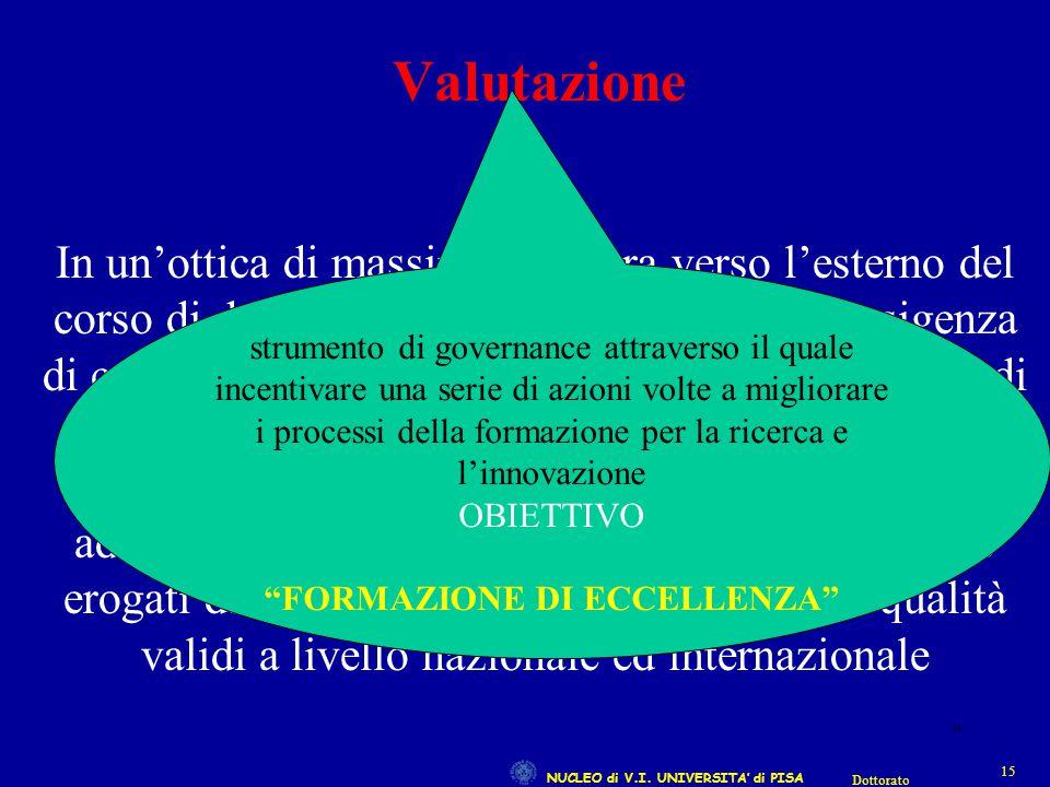 NUCLEO di V.I. UNIVERSITA' di PISA 15 Dottorato 15 Valutazione In un'ottica di massima apertura verso l'esterno del corso di dottorato, è sempre più a