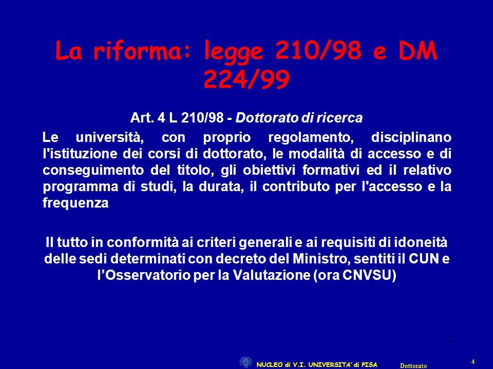 NUCLEO di V.I. UNIVERSITA' di PISA 44 Dottorato 4 La riforma: legge 210/98 e DM 224/99 Art. 4 L 210/98 - Dottorato di ricerca Le università, con propr
