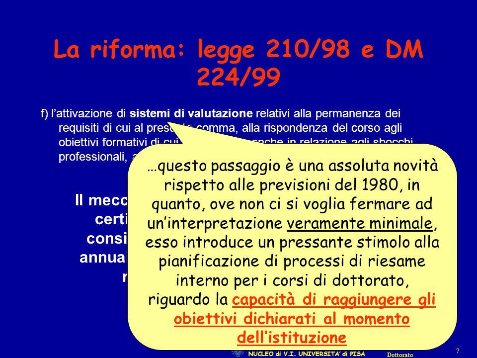 NUCLEO di V.I. UNIVERSITA' di PISA 77 Dottorato 7 La riforma: legge 210/98 e DM 224/99 f) l'attivazione di sistemi di valutazione relativi alla perman