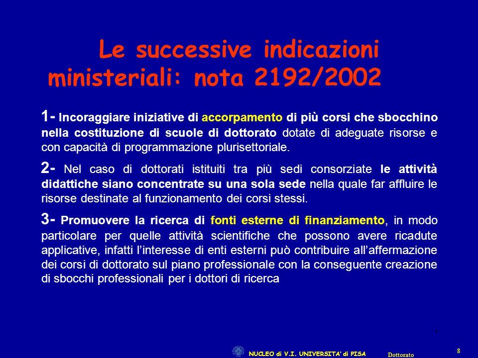 NUCLEO di V.I. UNIVERSITA' di PISA 88 Dottorato 8 Le successive indicazioni ministeriali: nota 2192/2002 1- Incoraggiare iniziative di accorpamento di