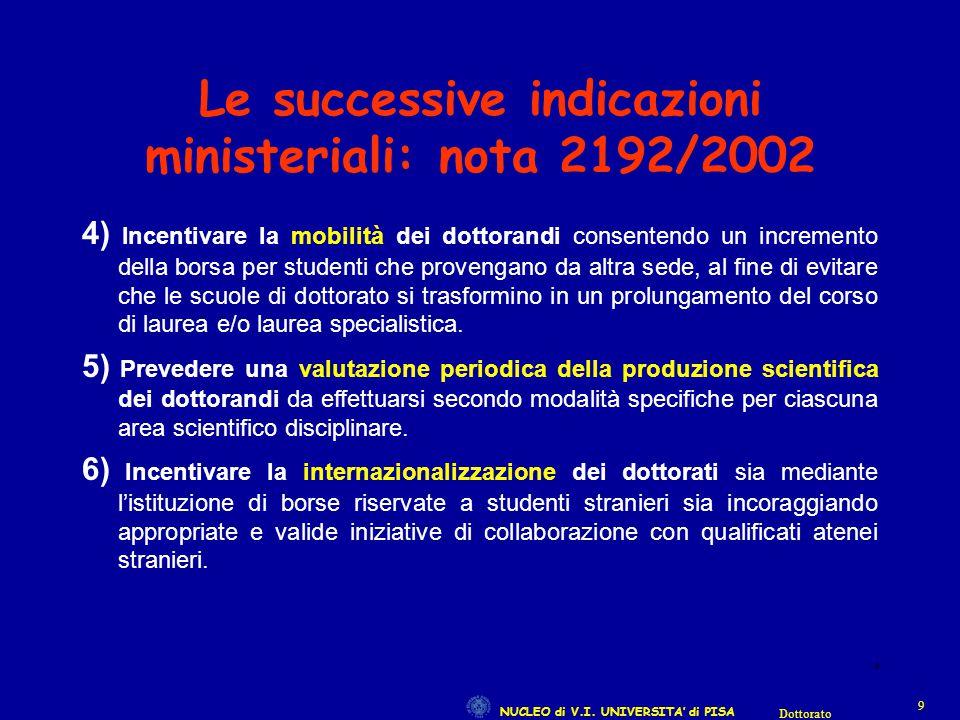 NUCLEO di V.I. UNIVERSITA' di PISA 99 Dottorato 9 Le successive indicazioni ministeriali: nota 2192/2002 4) Incentivare la mobilità dei dottorandi con