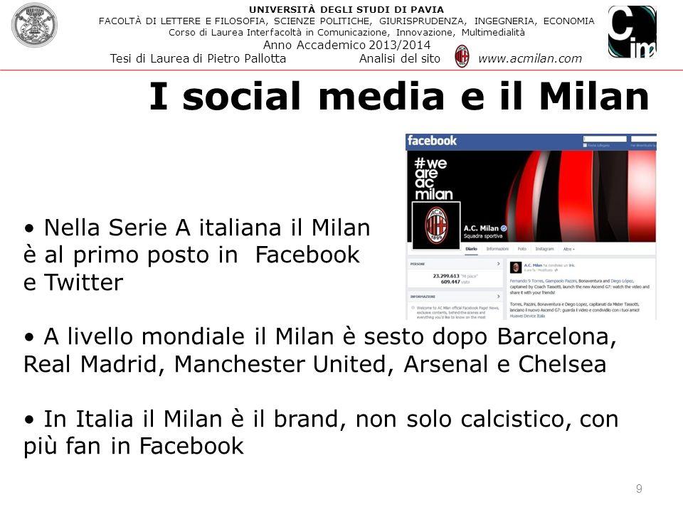 I social media e il Milan 9 Nella Serie A italiana il Milan è al primo posto in Facebook e Twitter A livello mondiale il Milan è sesto dopo Barcelona,