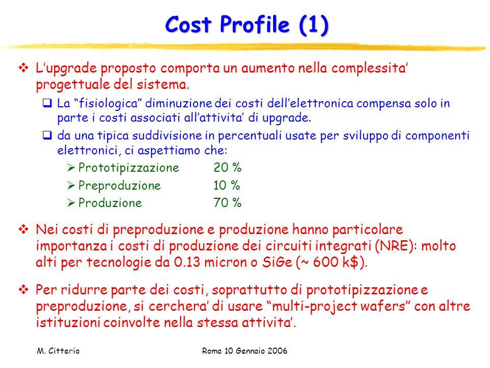 """M. Citterio Roma 10 Gennaio 2006 Cost Profile (1)  L'upgrade proposto comporta un aumento nella complessita' progettuale del sistema.  La """"fisiologi"""