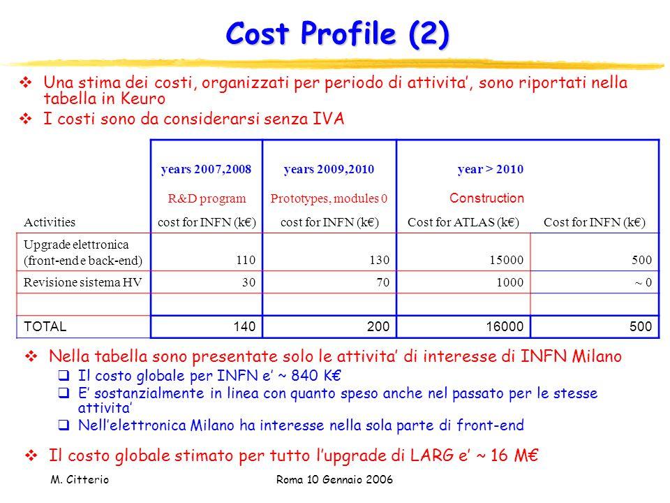 M. Citterio Roma 10 Gennaio 2006 Cost Profile (2)  Una stima dei costi, organizzati per periodo di attivita', sono riportati nella tabella in Keuro 