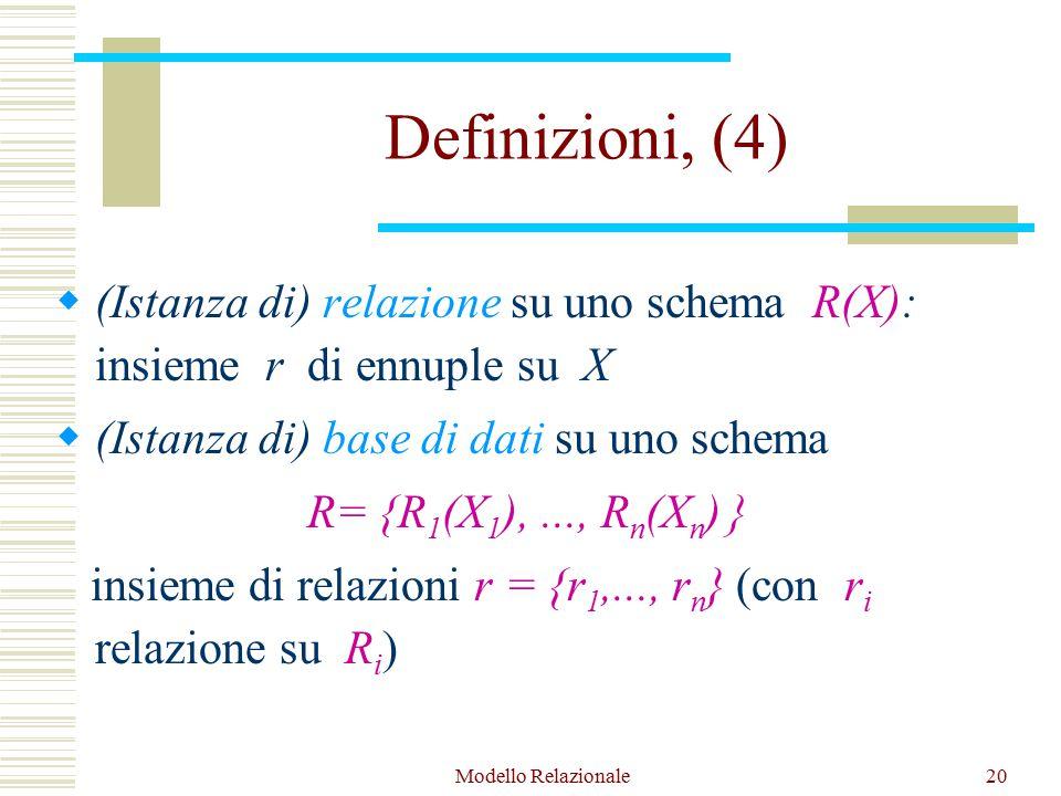 Modello Relazionale20 Definizioni, (4)  (Istanza di) relazione su uno schema R(X): insieme r di ennuple su X  (Istanza di) base di dati su uno schema R= {R 1 (X 1 ),..., R n (X n )  insieme di relazioni r = {r 1,..., r n } (con r i relazione su R i )