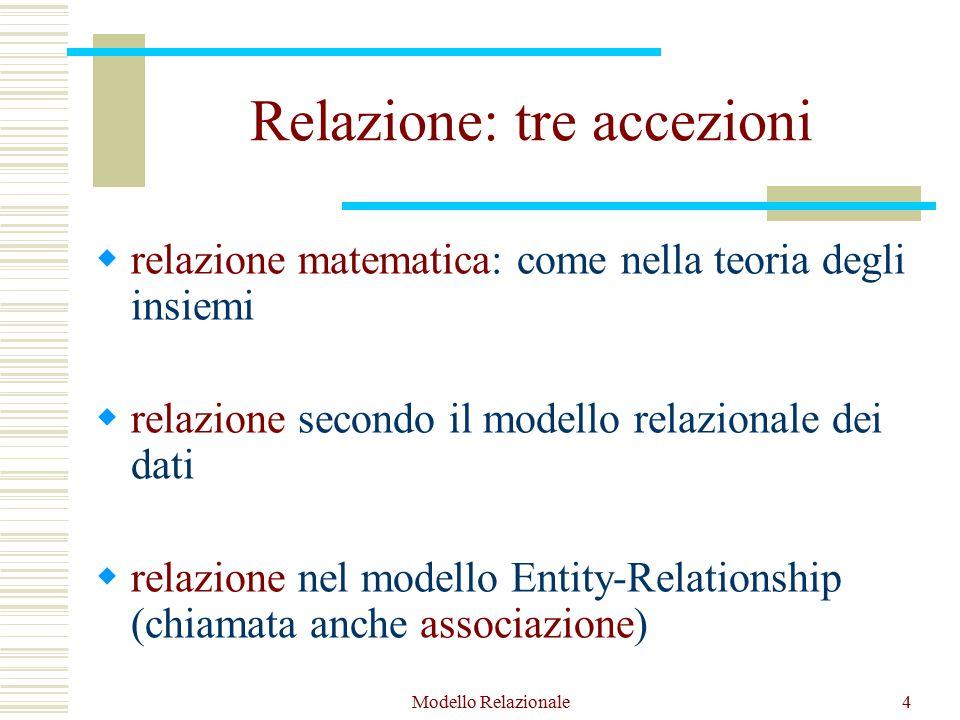 Modello Relazionale45  Non ci sono ennuple uguali su Cognome e Corso: Cognome e Corso formano una chiave.