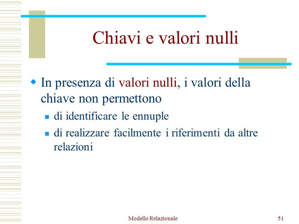 Modello Relazionale51 Chiavi e valori nulli  In presenza di valori nulli, i valori della chiave non permettono di identificare le ennuple di realizzare facilmente i riferimenti da altre relazioni