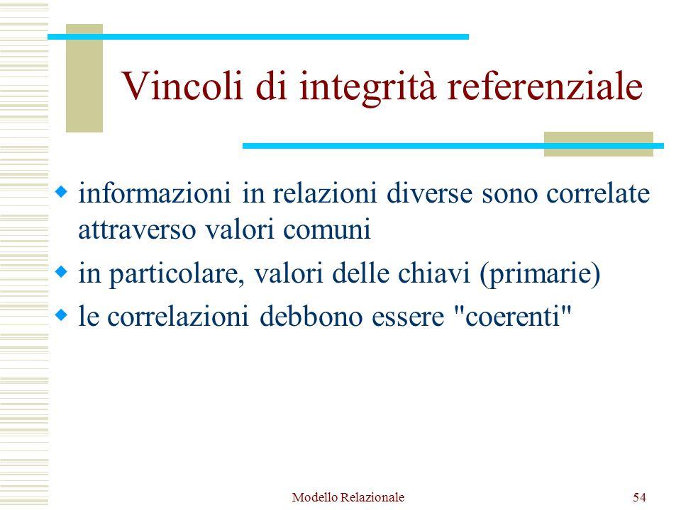 Modello Relazionale54  informazioni in relazioni diverse sono correlate attraverso valori comuni  in particolare, valori delle chiavi (primarie)  le correlazioni debbono essere coerenti Vincoli di integrità referenziale