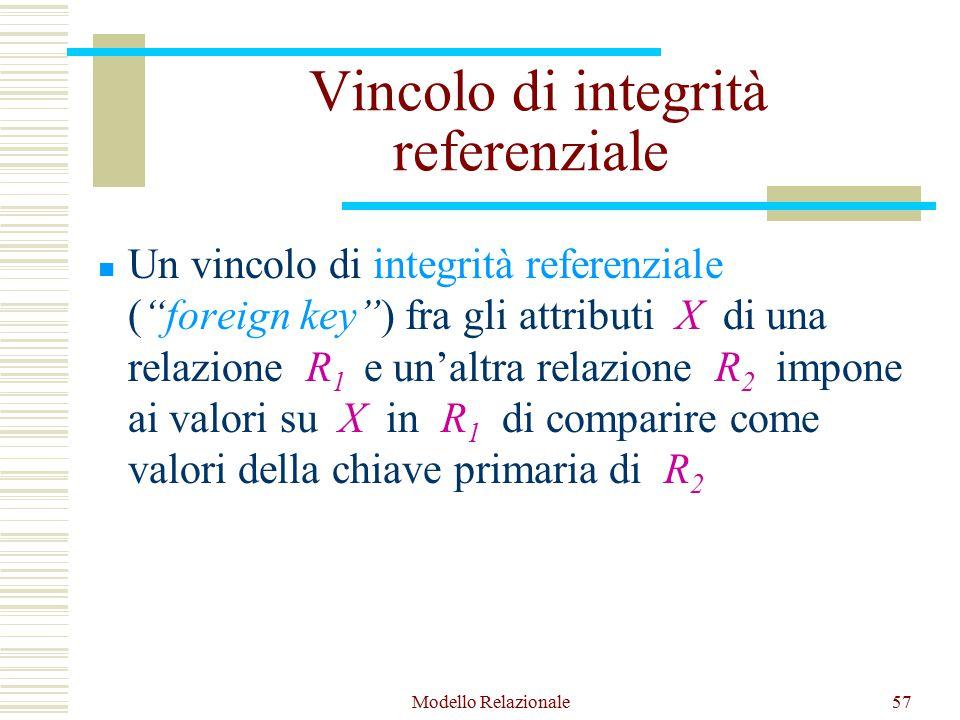Modello Relazionale57 Un vincolo di integrità referenziale ( foreign key ) fra gli attributi X di una relazione R 1 e un'altra relazione R 2 impone ai valori su X in R 1 di comparire come valori della chiave primaria di R 2 Vincolo di integrità referenziale
