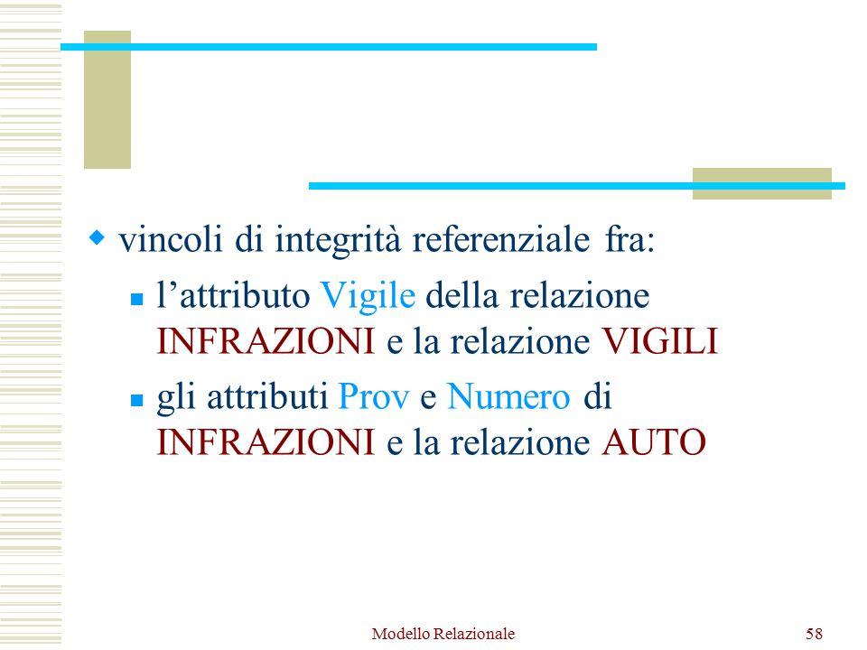 Modello Relazionale58  vincoli di integrità referenziale fra: l'attributo Vigile della relazione INFRAZIONI e la relazione VIGILI gli attributi Prov e Numero di INFRAZIONI e la relazione AUTO