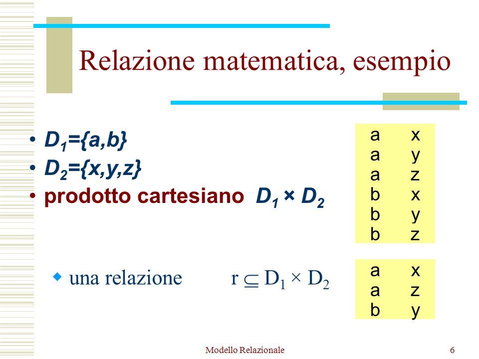 Modello Relazionale6 Relazione matematica, esempio  una relazione r  D 1 × D 2 a a a b b b x y z x y z a a b x z y D 1 ={a,b} D 2 ={x,y,z} prodotto cartesiano D 1 × D 2