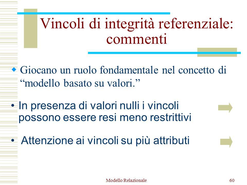 Modello Relazionale60 Vincoli di integrità referenziale: commenti  Giocano un ruolo fondamentale nel concetto di modello basato su valori. In presenza di valori nulli i vincoli possono essere resi meno restrittivi Attenzione ai vincoli su più attributi