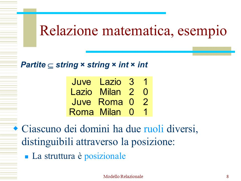 Modello Relazionale49 Esistenza delle chiavi  Una relazione non può contenere ennuple distinte ma uguali  Ogni relazione R(X) ha come superchiave l'insieme degli attributi X su cui è definita  e quindi ha (almeno) una chiave