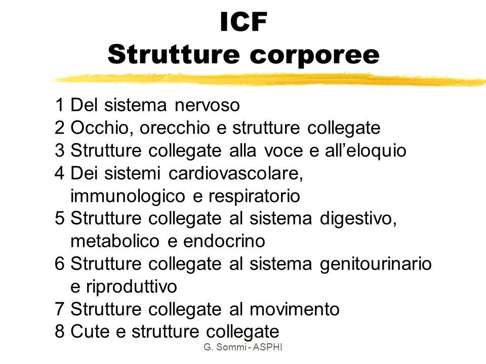 G. Sommi - ASPHI ICF Strutture corporee 1 Del sistema nervoso 2 Occhio, orecchio e strutture collegate 3 Strutture collegate alla voce e all'eloquio 4