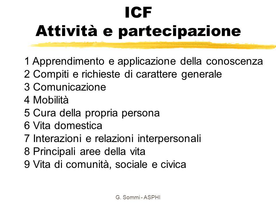 G. Sommi - ASPHI ICF Attività e partecipazione 1 Apprendimento e applicazione della conoscenza 2 Compiti e richieste di carattere generale 3 Comunicaz